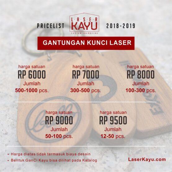 Harga Gantungan Kunci Laser Kayu Jati Jakarta bandung bali sumatera
