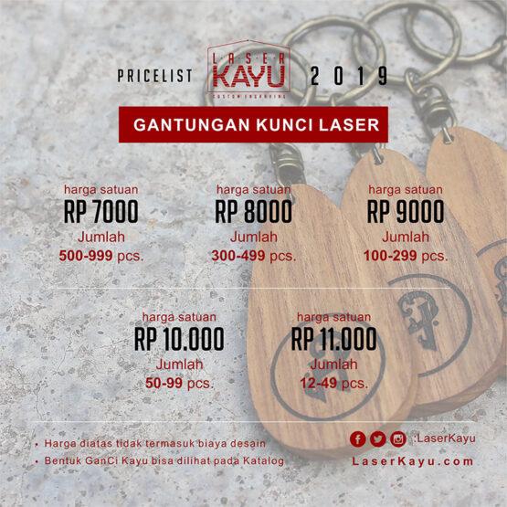 Pricelist-Harga-Souvenir Gantungan Kunci Kayu Jati Ganci-Engraving-Grafir-Laser-Kayu LASER-JAKARTA-BANDUNG-SUMATERA-KALIMANTAN-BALI Jepara -INDONESIA